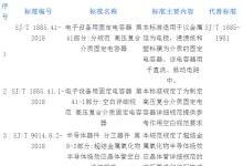 工信部公示29项行标和37项国标
