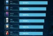 鲁大师手机性能排行榜公布