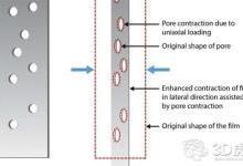 喷射3D打印技术开发高灵敏度应变仪