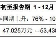 LED芯片产销量同增 华灿光电2017年度业绩报喜