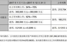 TCL集团2017年业绩报喜 华星光电成利润奶牛