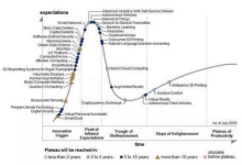 年度盘点:大数据+人工智能网络安全应用回顾及展望