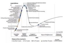 大数据+人工智能网络安全应用回顾及展望