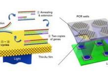 细数近年LED在医疗领域的突破性研究