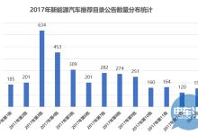 2018年首批推荐目录申报公示