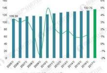2018年能源互联网行业分析