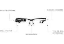占领交互入口,亮亮视野重新定义AR眼镜