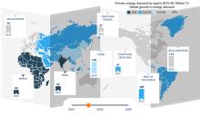 2050可再生能源装机占比达80%