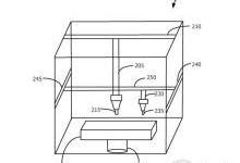 苹果获得彩色3D打印系统专利