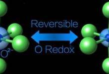 铁氧驱动 新型锂电池超长续航