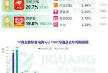 2017年中国移动互联网年度报告