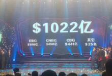 华为2018年的目标是冲击千亿美元大关