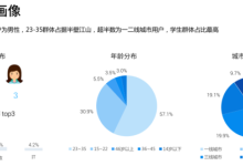 魅族Flyme发布行业大数据研究报告:90后成为消费主力军
