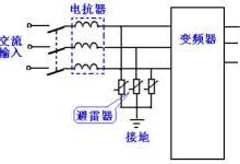 变频器如何防雷?