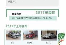 盘点新能源车企2017市场表现及2018规划