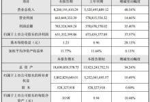 木林森发布2017年度业绩快报:净利6.51亿