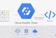 百度谷歌先后发布图像平台 AI大众化的第一步?