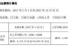 经纬电材:核心产品整体销售增幅较大,业绩涨超260%