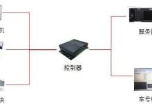 华睿科技:铁路车厢编号智能识别系统