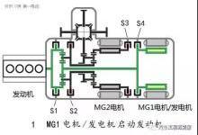双电机全功能混合动力系统全解析