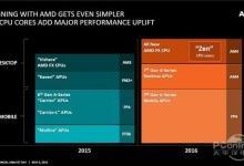 2017CPU盘点:AMD和Intel全面发力