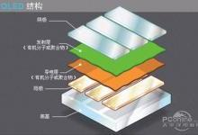 LCD/量子点/OLED对比分析