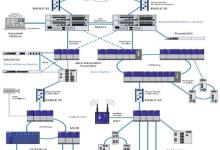 一文读懂现场总线和工业以太网
