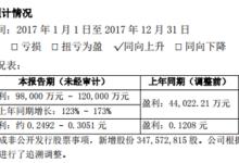 新兴铸管:抓住机遇转型 业绩预增123%-173%