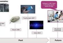 传感器软硬结合打造最佳应用系统