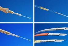 2018年军用和航空航天光缆需求将超18亿美元