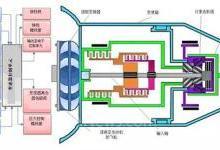 如何使用温度传感器保护汽车变速器?