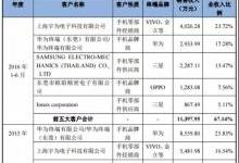 OPPO Find X/vivo NEX步进电机供应商日本电产:45亿收购散热厂商超众