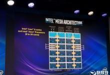 18核心可超AMD 32核心!Intel发烧酷睿X升级:价格略降