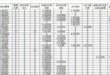 山西电网5月风电并网运行考核结果