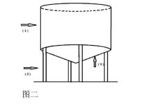 筒仓中S型称重传感器——101BH的作用