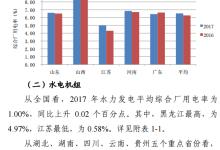 2017年度全国电力价格情况(图)