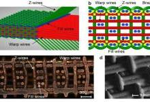 3D编制纺织结构复合材料 兼顾刚性与减震性