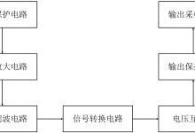 新专利:新型电子式电压传感器及其电能表