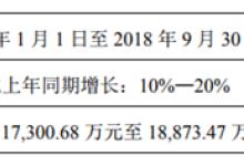 东方国信三季度预增超10%