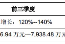 天源迪科前三季度净利润预翻番
