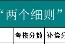 """8月新疆电网""""两个细则""""考核补偿情况"""