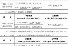 亿纬锂能上调前三季度业绩预告