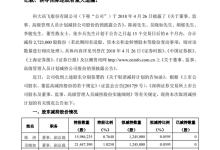 科大讯飞:陈涛等6名高管取消减持计划