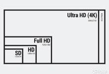 央视首个4K频道开播 真4K离我们还有多远