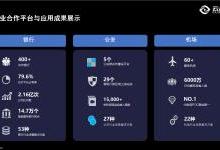 云从科技在京首发AI基础资源公共服务平台