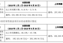 宁德时代发布前三季度业绩预告