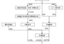 中国海防将100%控股连云港杰瑞电子