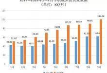 9月舜宇光学手机镜头出货量破1亿件