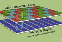 QD-OLED漫漫商业化路 堪称QLED与OLED的合体