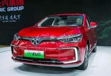 中国新能源汽车第一股:北汽新能源上市启示录